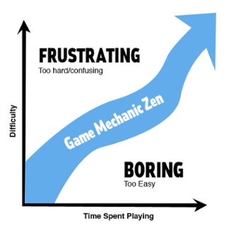 gamification_marketing