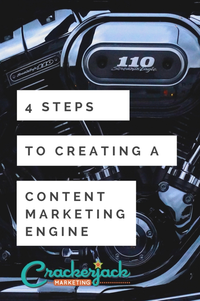 4 Steps to Creating a Content Marketing Engine