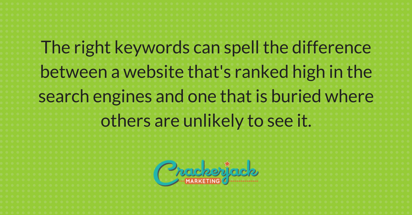 how to add search words to your website