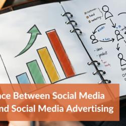 social-marketing-social-advertising